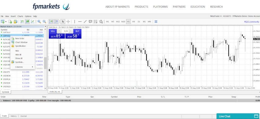 FP Markets MT4 Platform - Web