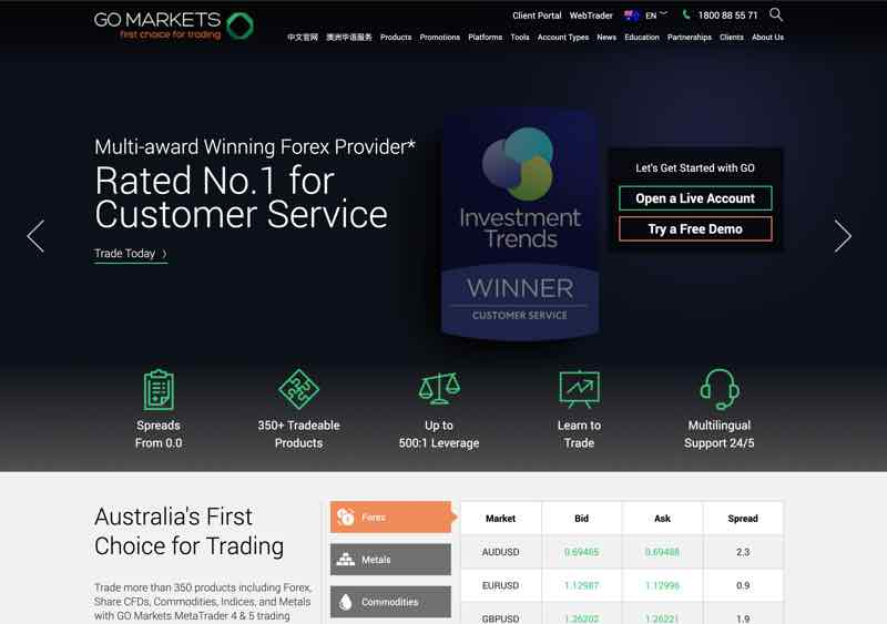 Go Markets Review - Homepage