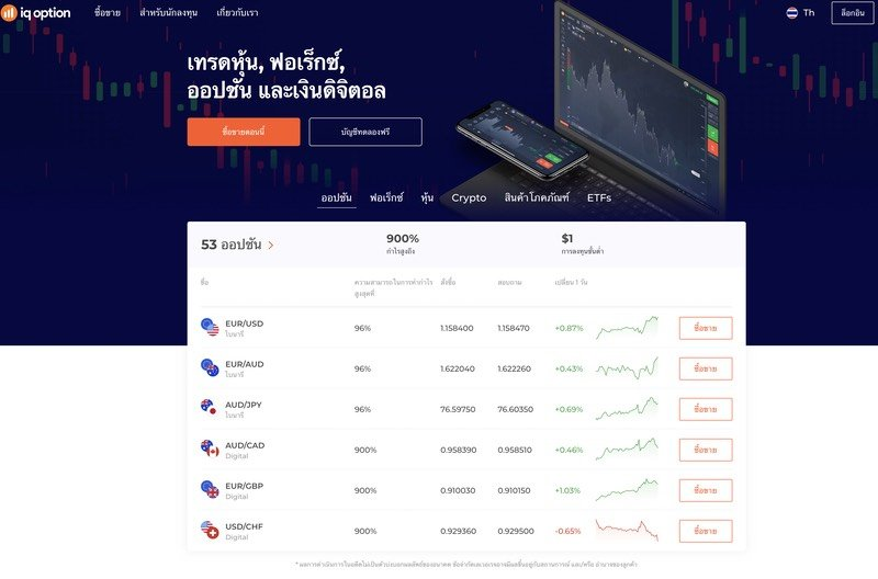 IQ Option Thailand