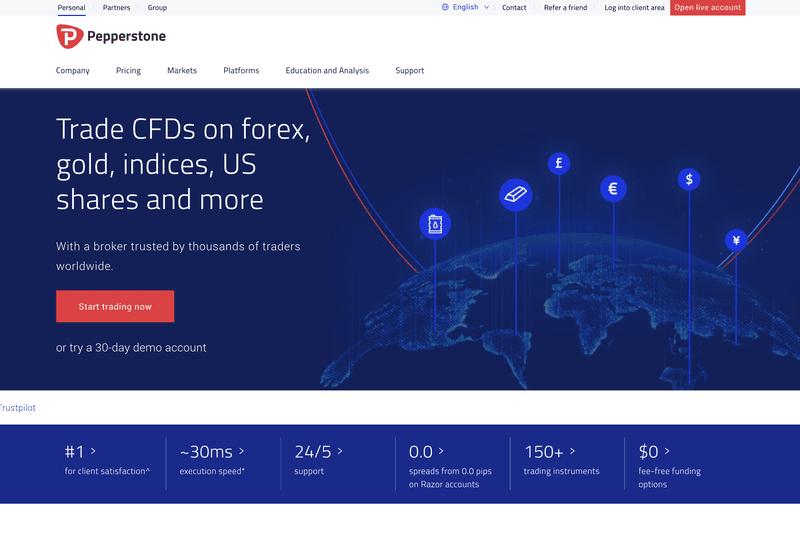 Pepperstone Australia - Homepage