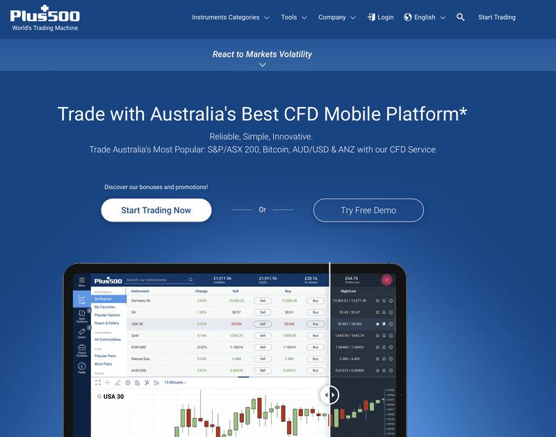 Plus500 Australia - Homepage