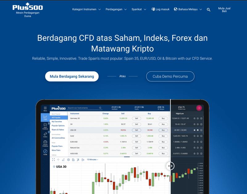 Plus500 Malaysia - Homepage