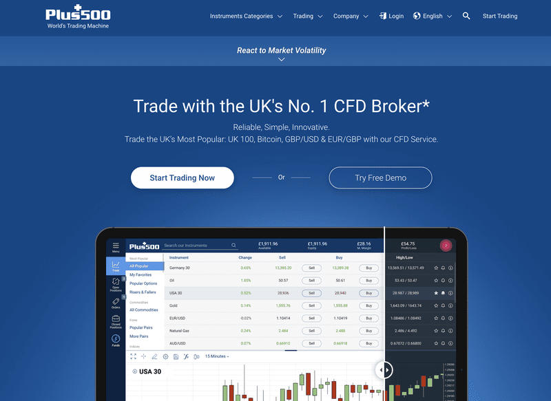 Plus500 UK - Homepage