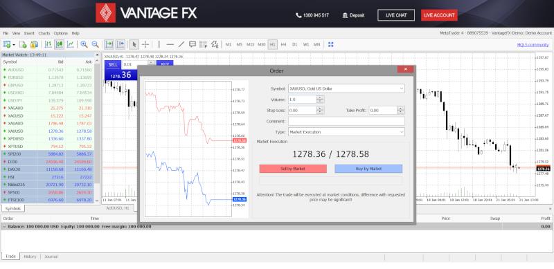 Vantage FX platforms