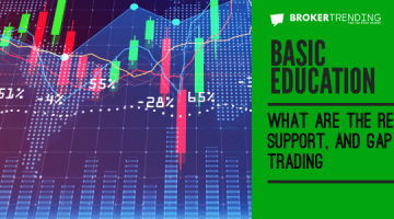 What are the resistance, support, and gap in Forex trading?