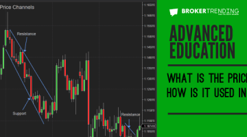What is the price channel and how is it used in trading?