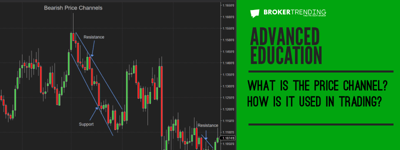 Article of advanced trading education: Price Channel