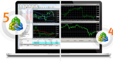 A look at the advantages offered by the MetaTrader 4 platform