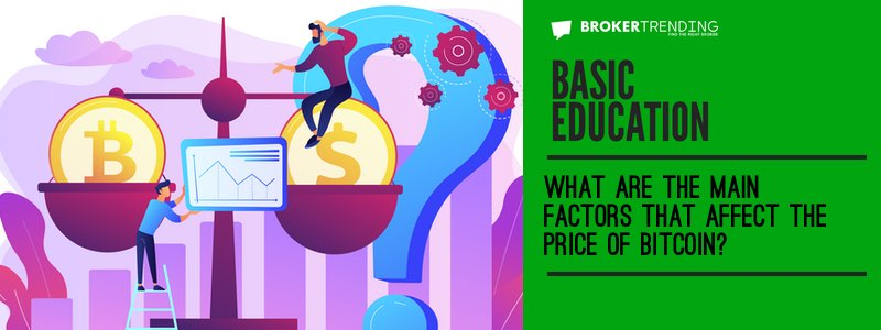 Basic education: the price of Bitcoin